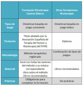 tabla-diferencias